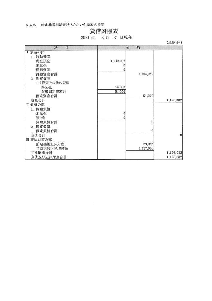2021.3.31貸借対照表のサムネイル